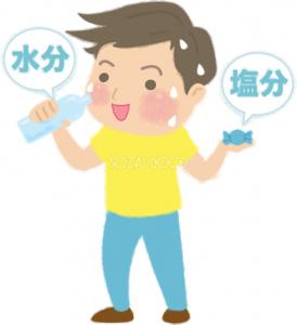 熱中症の予防