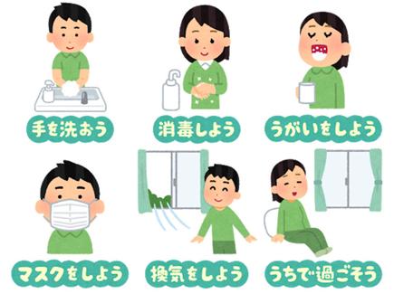 インフルエンザの予防